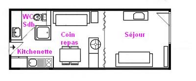 Appartements Bisanne